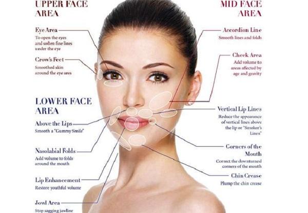 Advanced Botox procedures 1