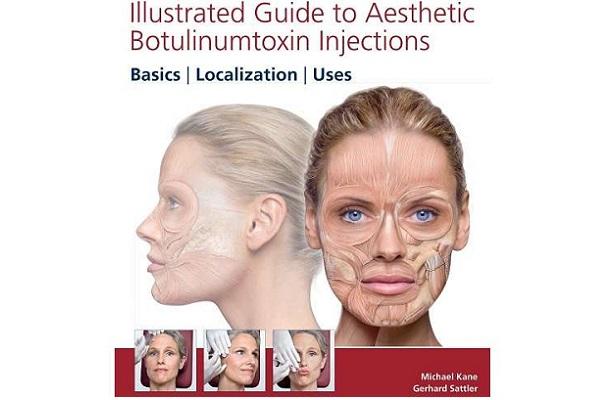 Botox knowledge 1